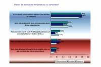 Gehaltsverantlung in der Finanzkrise